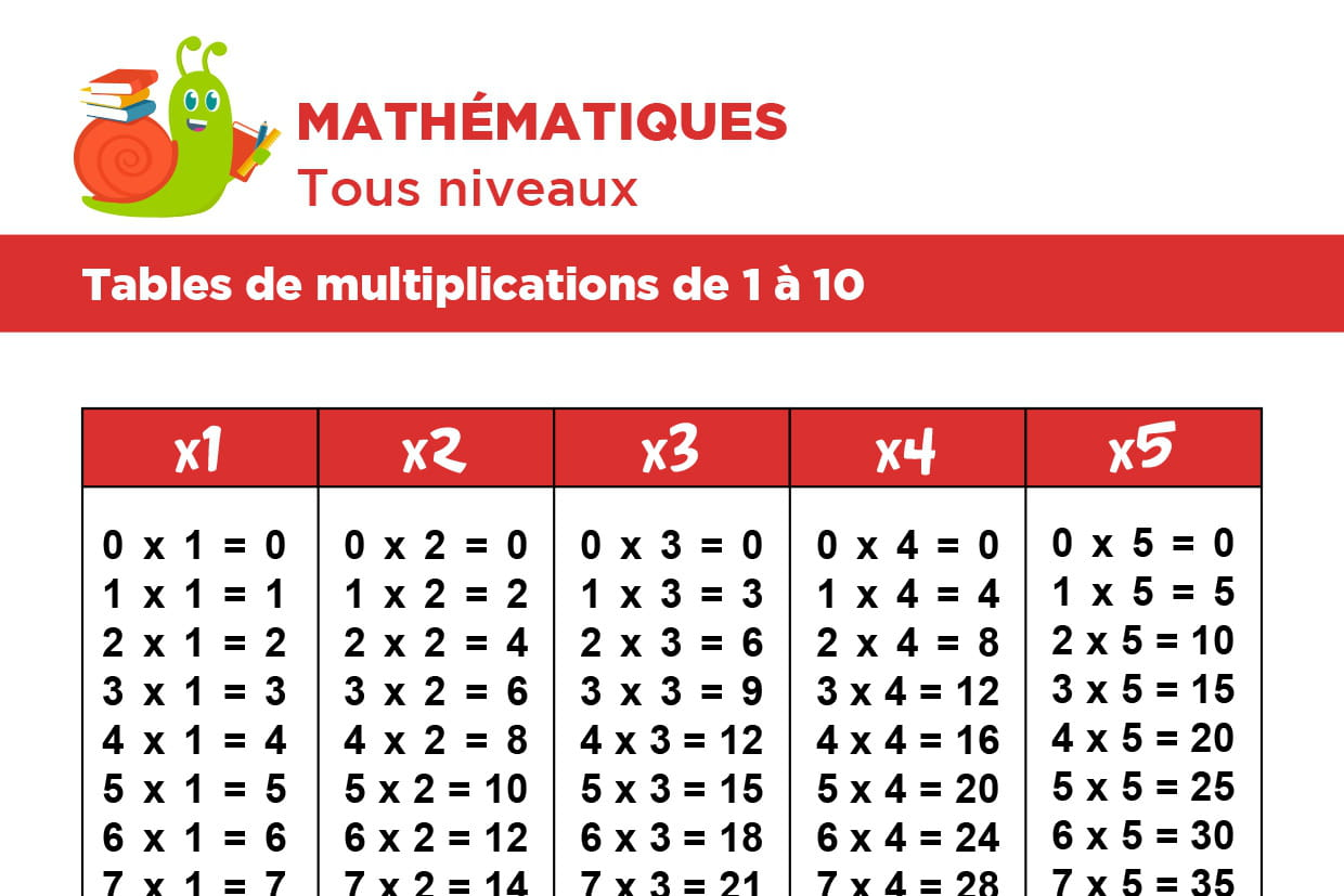 Les Tables De Multiplications De 1 A 10