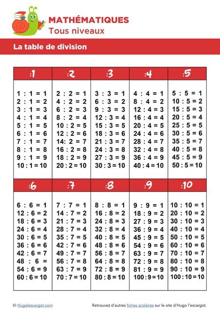 table-de-division