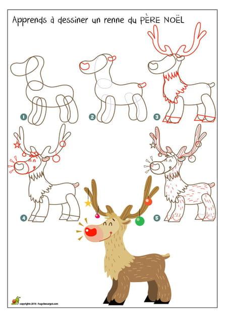 Dessiner Un Renne Du Pere Noel
