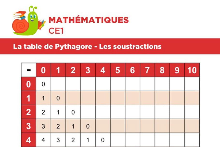 La table de pythagore les soustractions - Les tables de soustraction a imprimer ...