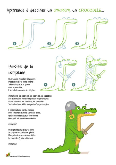Dessiner un crocodile - Dessiner un crocodile ...