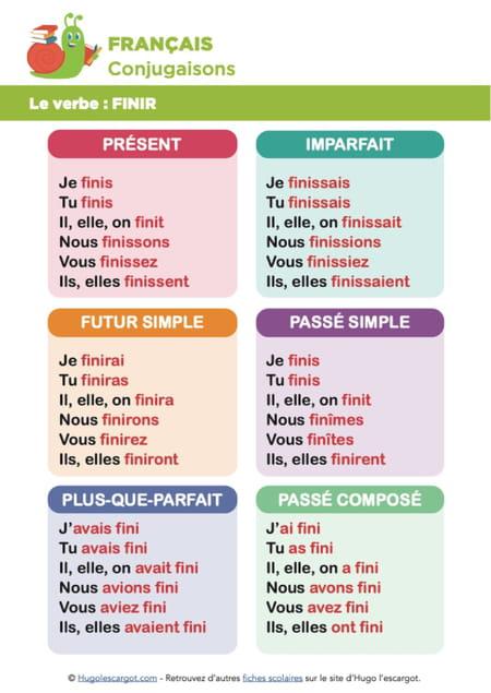 conjugaison-du-verbe-finir