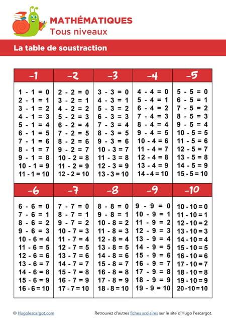 table-de-soustraction
