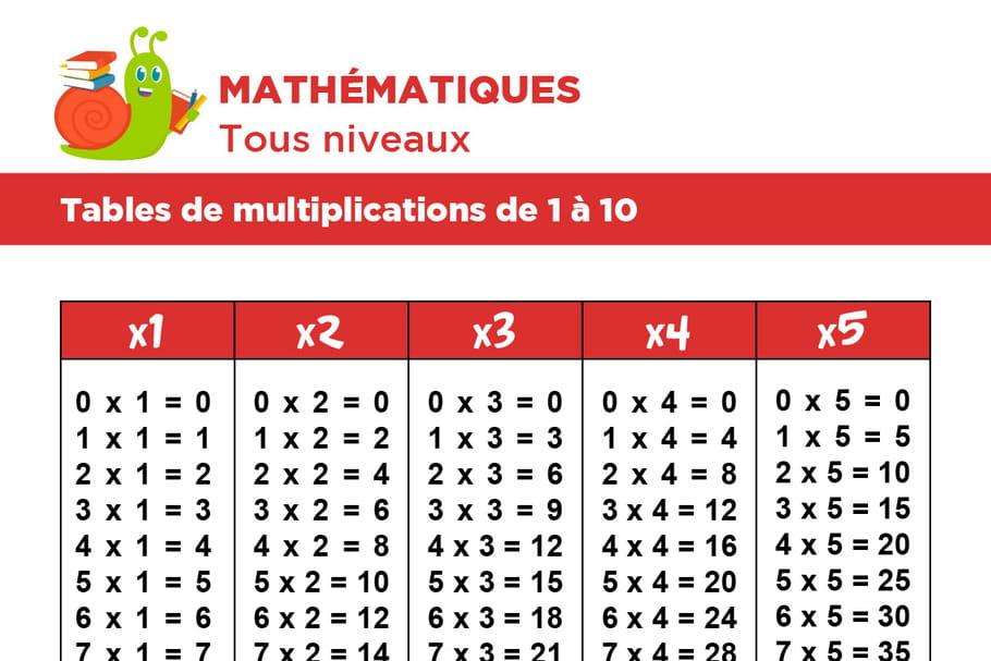 Les tables de multiplications de 1 10 - Apprendre les tables de multiplication ce1 ...