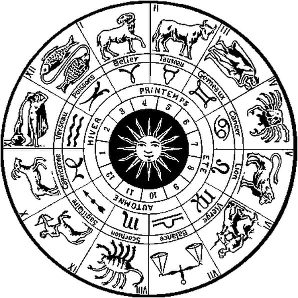 Dessin Signes du zodiaque a colorier