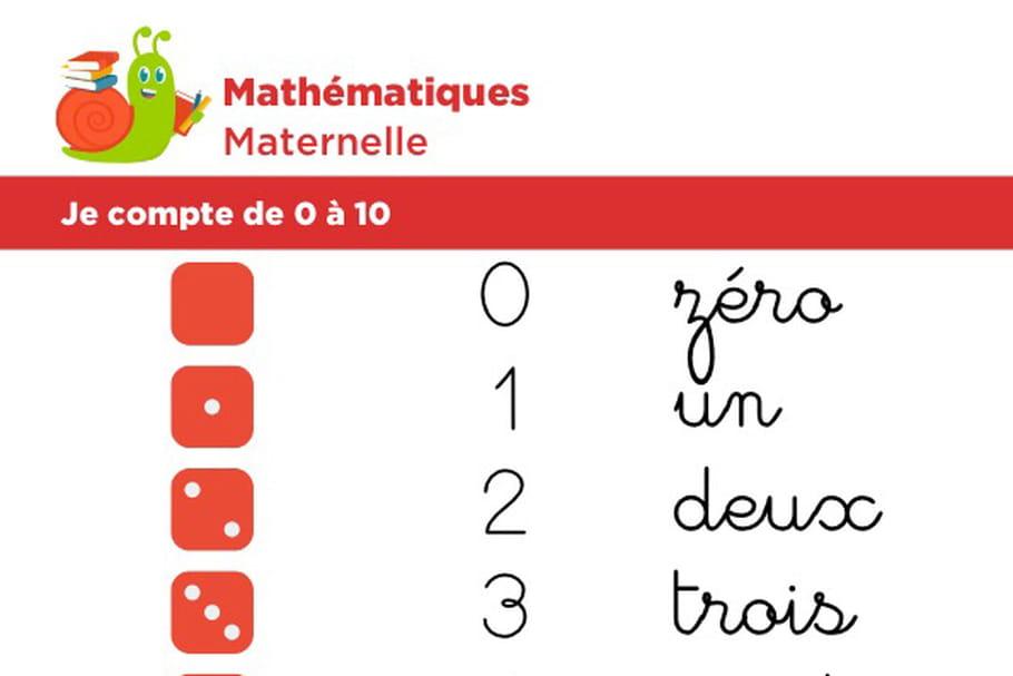 Mathématiques fiche 1, je compte de 0à 10