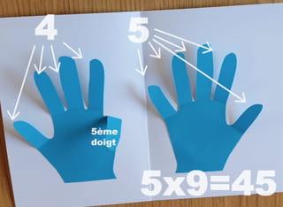 Exemple pour calculer 5x9
