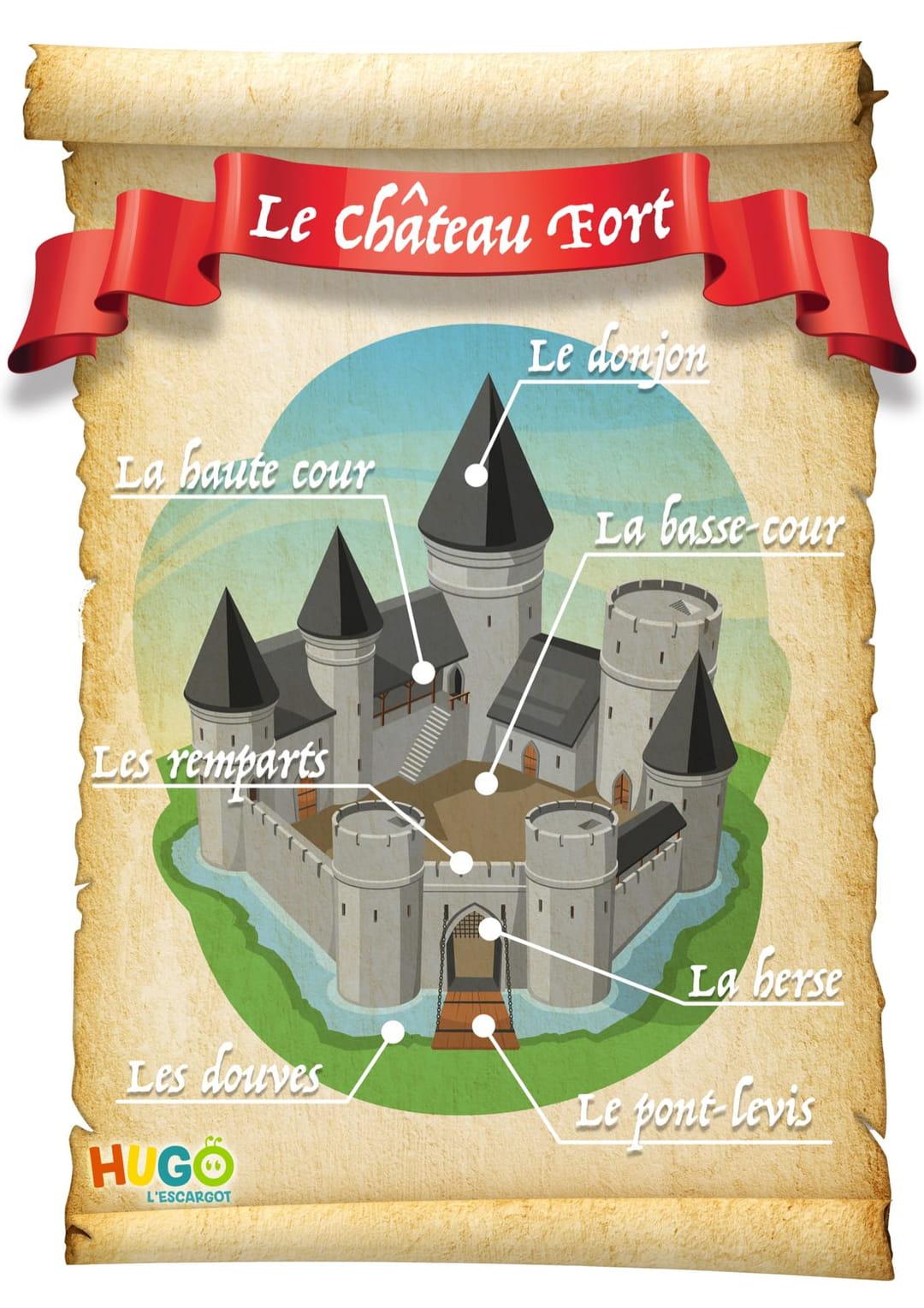 Château-fort-schema