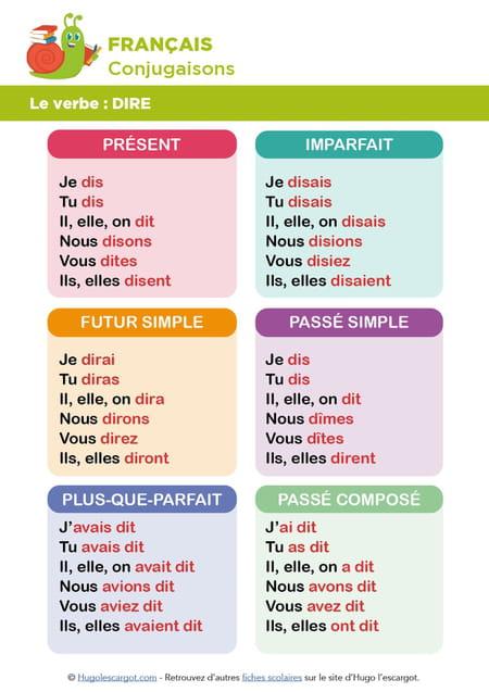 conjugaison-de-verbe-dire