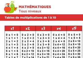 Table de multiplication de 1à 10à imprimer gratuitement
