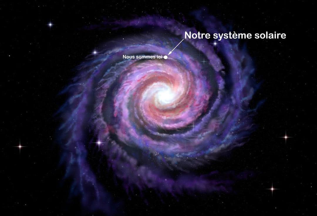 position-de-notre-systeme-solaire-dans-notre-galaxie