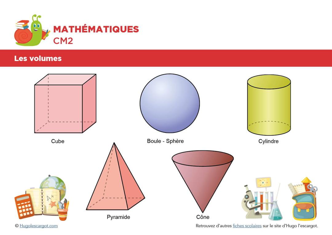 les-6-types-de-solides-le-cube-la-boule-la-sphere-la-pyramide-le-cone-et-le-cylindre