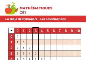 La table de Pythagore, exemple avec une soustraction
