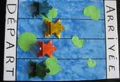 Les Grenouilles sauteuses - Le jeu