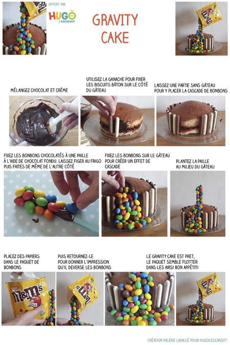 fiche-de-la-recette-du-gravity-cake-facile