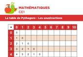 La table de Pythagore, les soustractions
