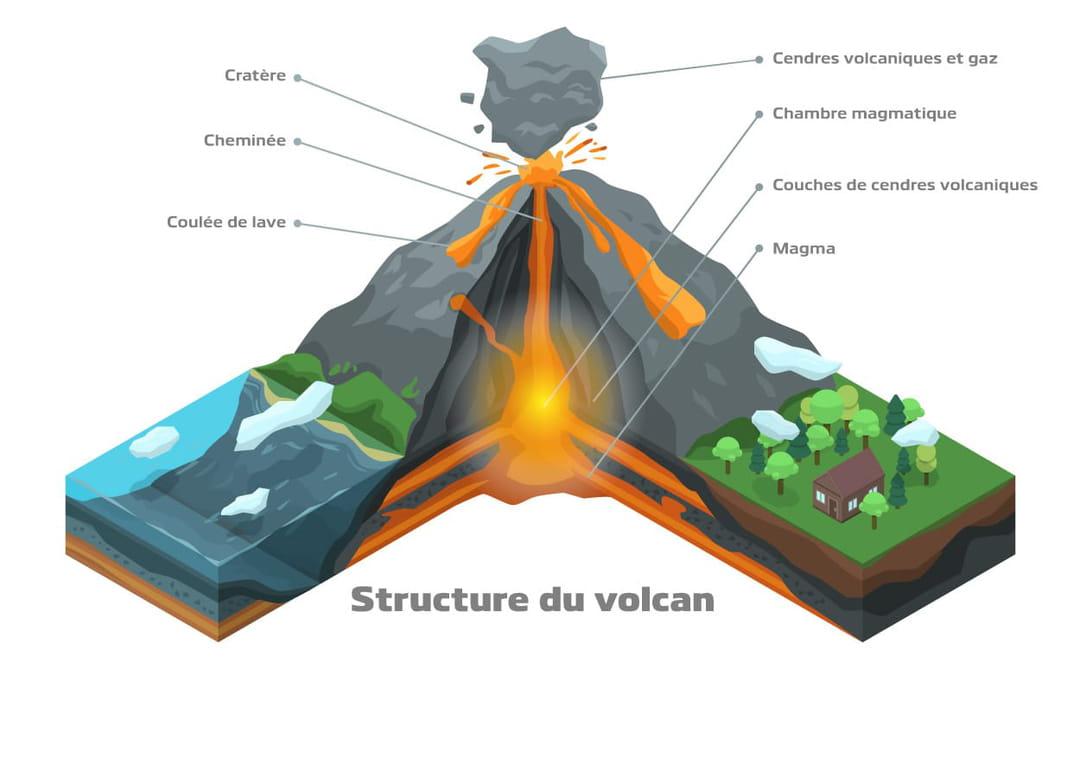 structure-d-un-volcan-vue-en-coupe