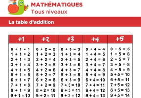 Table d'addition de 1 à 10 à imprimer gratuitement