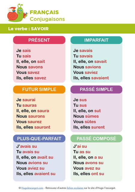 conjugaison-de-verbe-savoir