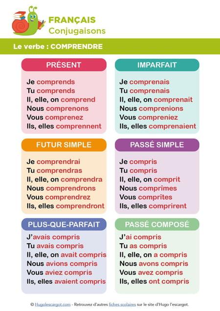 conjugaison-de-verbe-comprendre