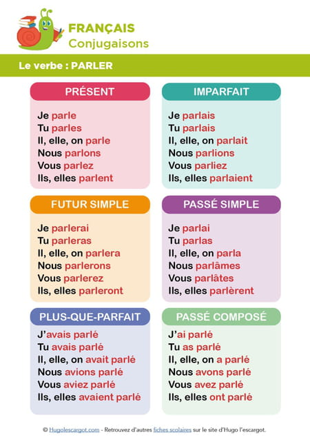 conjugaison-de-verbe-parler