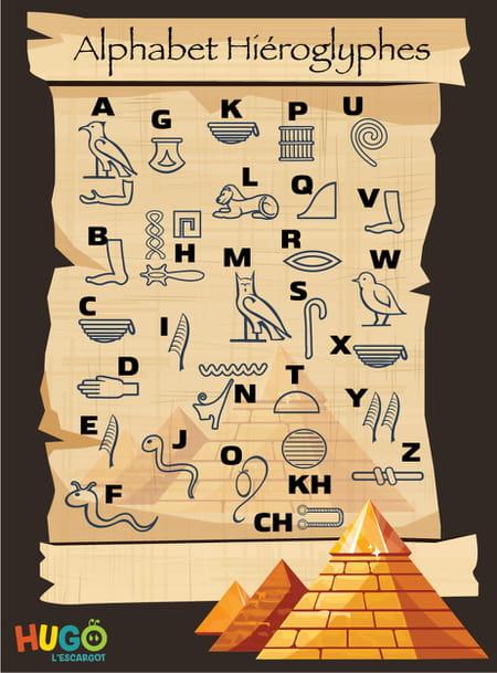 fiche-de-traduction-pour-ecrire-avec-des-hieroglyphes