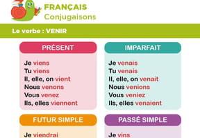 Conjugaison du verbe venir