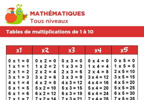 Les tables de multiplications de 1 à 10